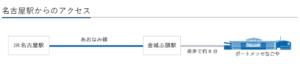 ペット博2019inなごや-名古屋駅からのアクセス情報