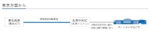 ペット博2019inなごや-東京方面からのアクセス情報